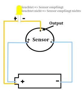 lesson5_sensor_sichtbar_machen